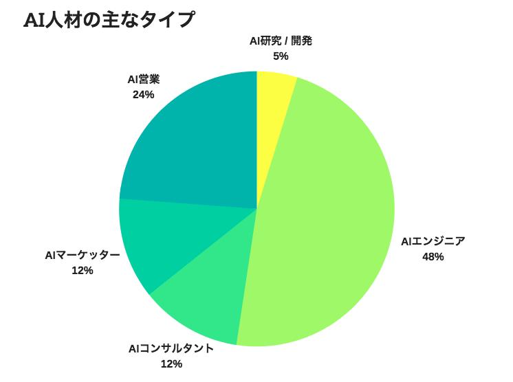 f:id:inaka-gurashi-saikou:20180216134157p:plain