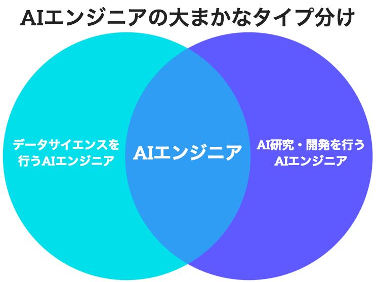 f:id:inaka-gurashi-saikou:20180216142553p:plain