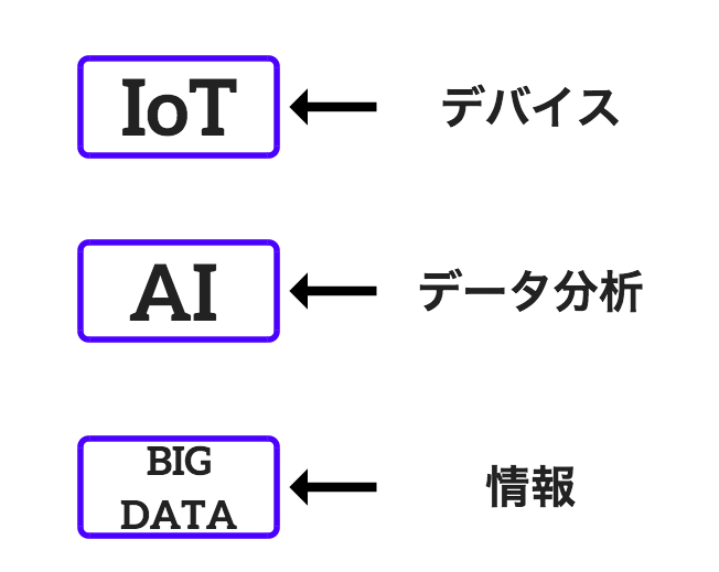 f:id:inaka-gurashi-saikou:20180218211340p:plain