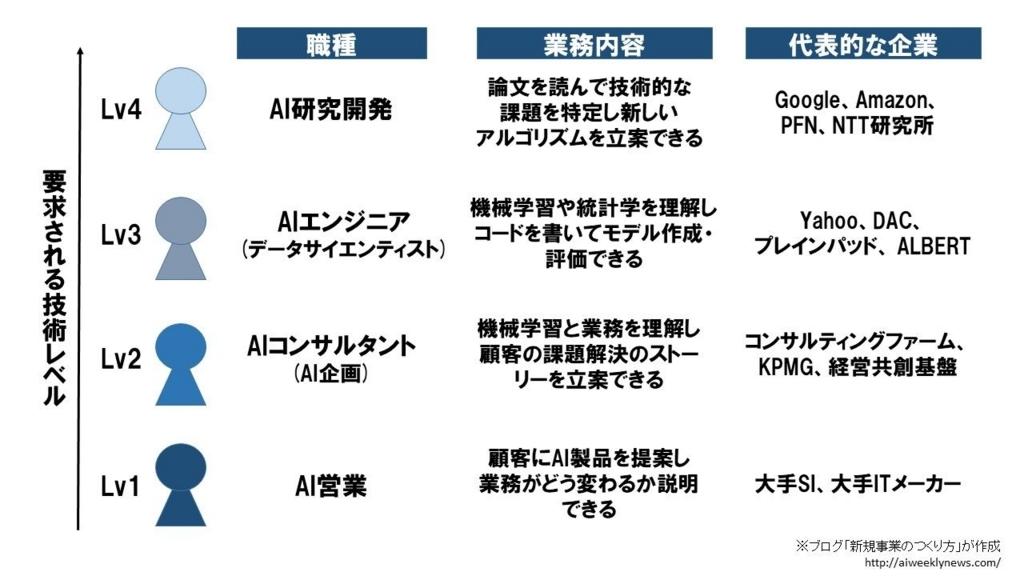 f:id:inaka-gurashi-saikou:20180219121529j:plain