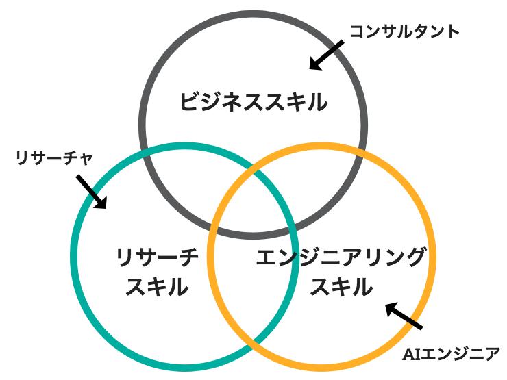 f:id:inaka-gurashi-saikou:20180219193803p:plain