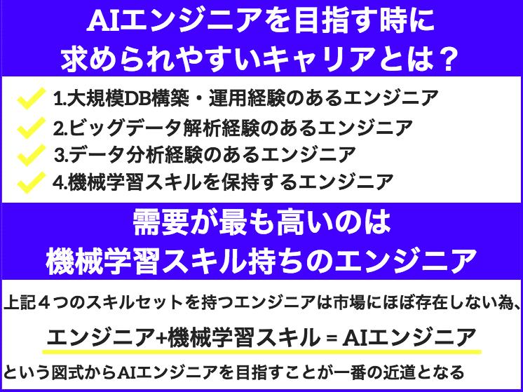 f:id:inaka-gurashi-saikou:20180225024530p:plain