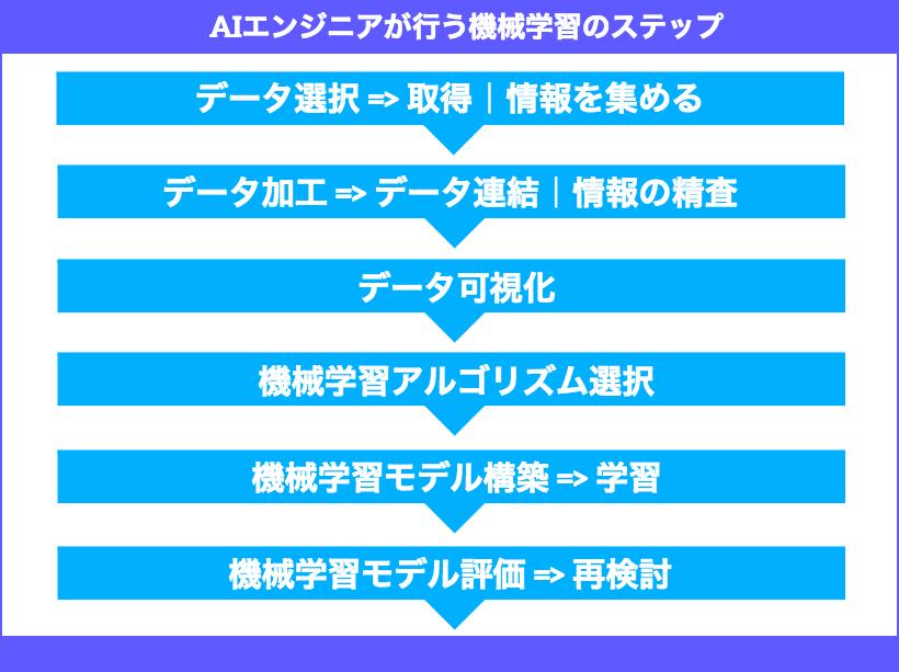 f:id:inaka-gurashi-saikou:20180225120601p:plain
