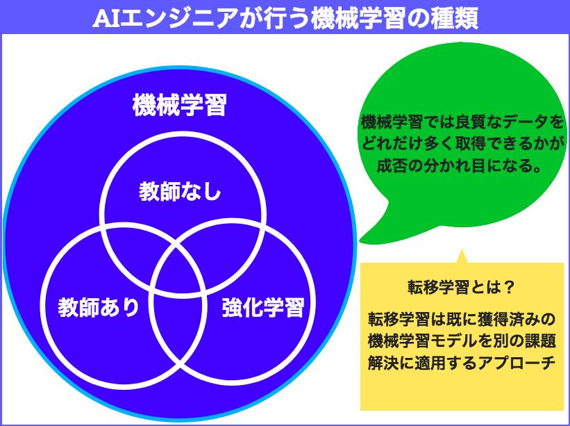 f:id:inaka-gurashi-saikou:20180225124452p:plain