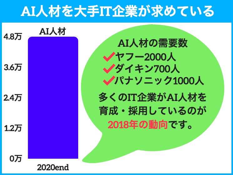 f:id:inaka-gurashi-saikou:20180225164615p:plain