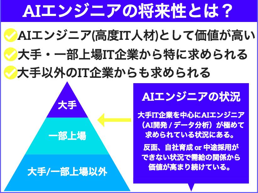 f:id:inaka-gurashi-saikou:20180301152156p:plain