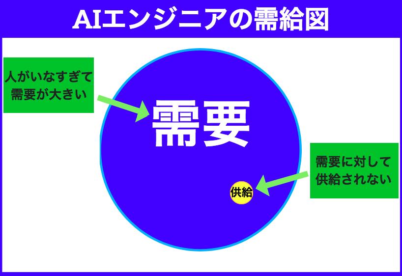 f:id:inaka-gurashi-saikou:20180301164540p:plain