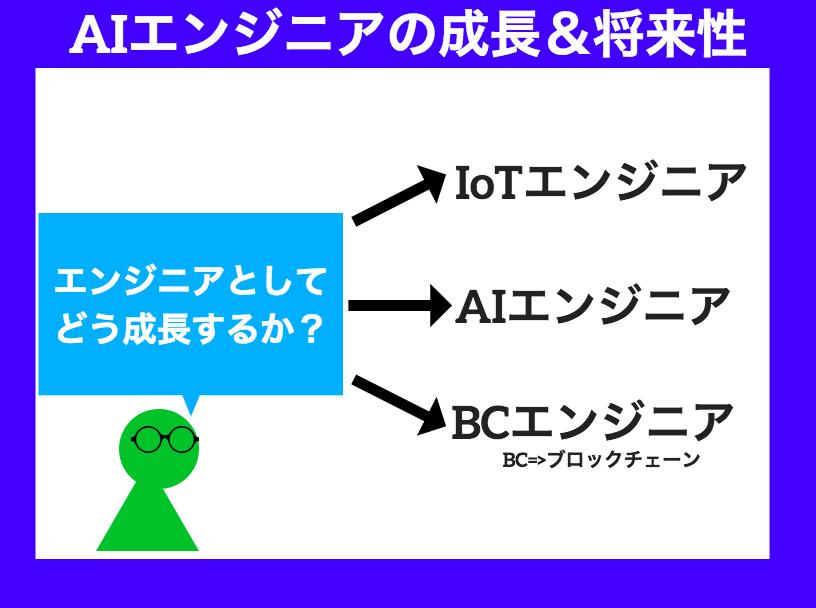 f:id:inaka-gurashi-saikou:20180301172204p:plain