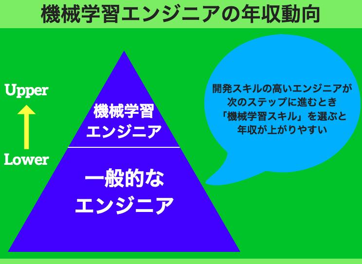 f:id:inaka-gurashi-saikou:20180303100829p:plain
