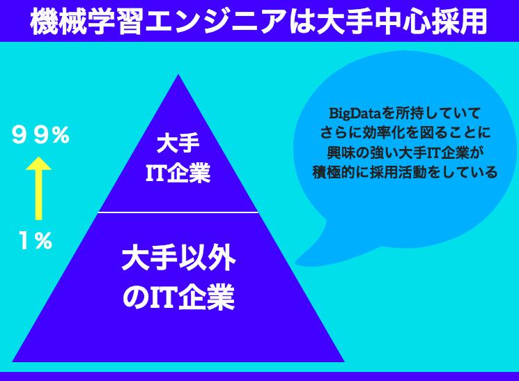 f:id:inaka-gurashi-saikou:20180303104651p:plain