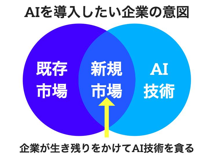 f:id:inaka-gurashi-saikou:20180405132146p:plain