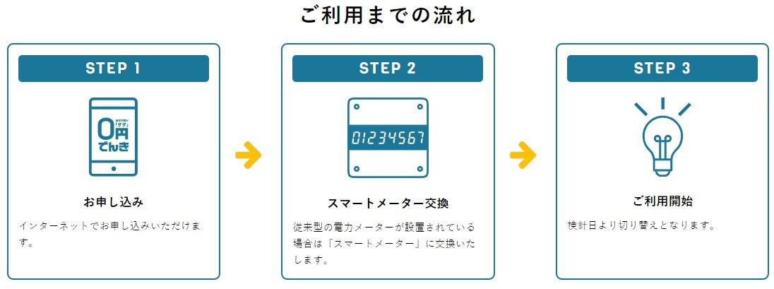 f:id:inakaauto:20210430180255j:plain
