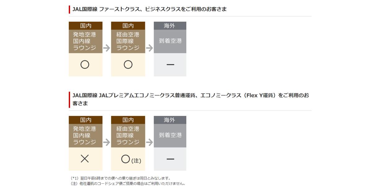 f:id:inakagakusei:20191010174731p:plain