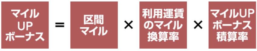 f:id:inakagakusei:20191021180210p:plain