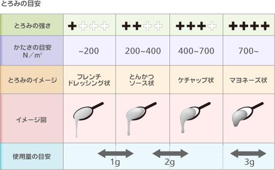 f:id:inakagurashinurse:20180422220719p:plain