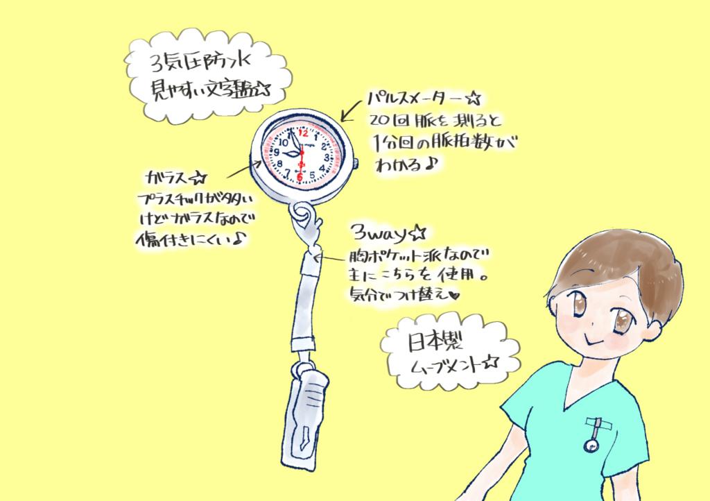 f:id:inakagurashinurse:20180502143200j:plain