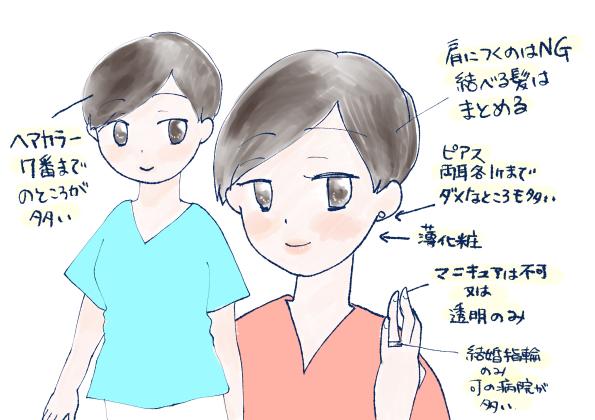 f:id:inakagurashinurse:20180507190300j:plain