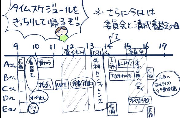 f:id:inakagurashinurse:20181011141428j:plain