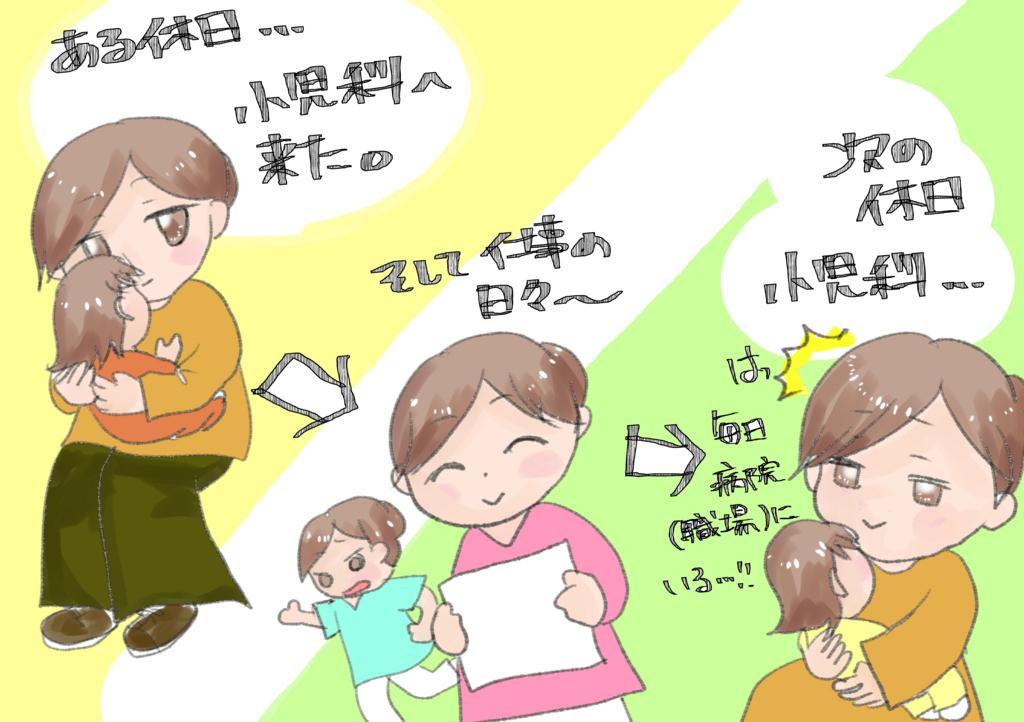 f:id:inakagurashinurse:20181107200955j:plain