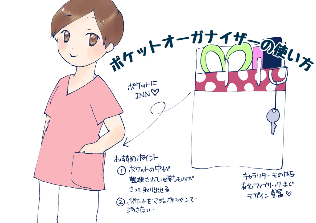 f:id:inakagurashinurse:20190110094315j:plain