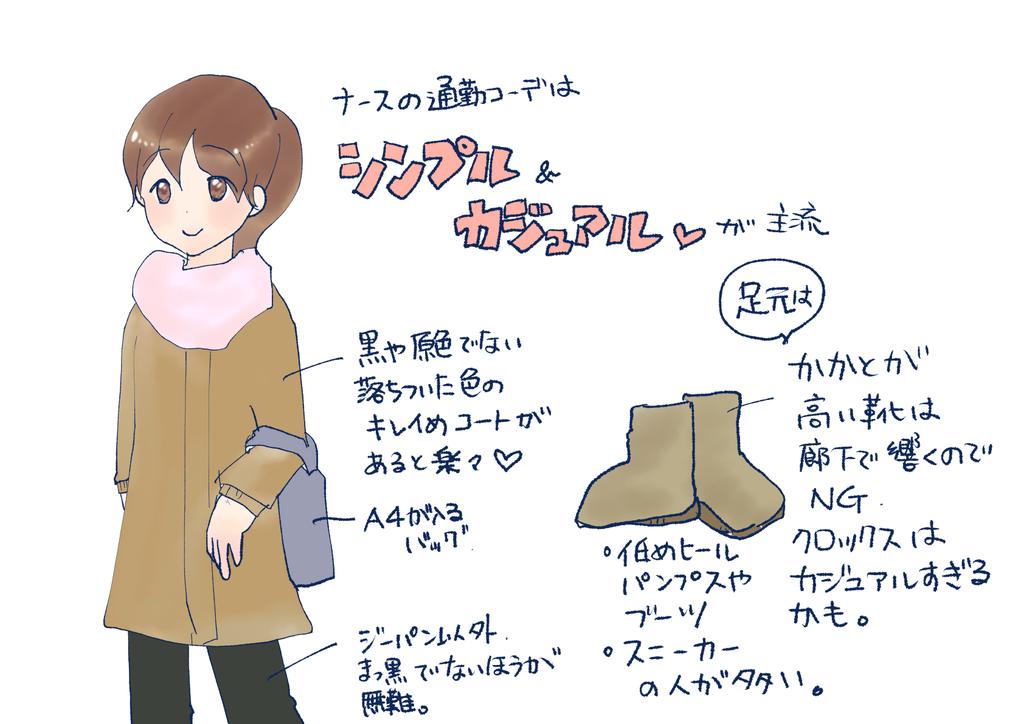 f:id:inakagurashinurse:20190111111358j:plain