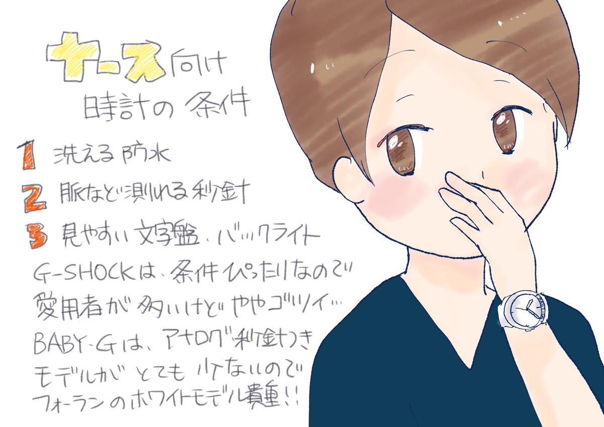 f:id:inakagurashinurse:20190316184231j:plain