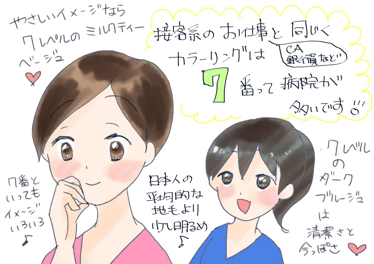f:id:inakagurashinurse:20190319203925j:plain