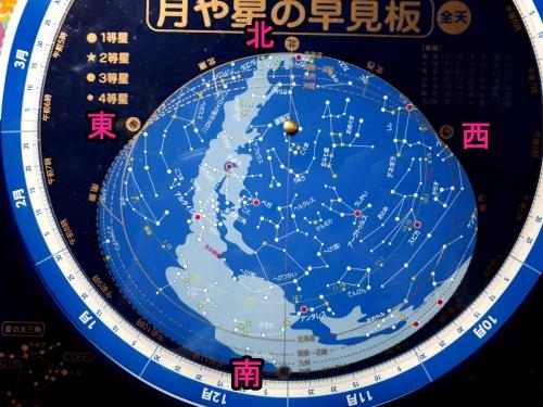 星座早見板の方位の表示