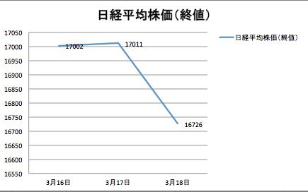 f:id:inakichi-inakichi:20200821094448p:plain