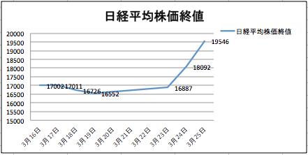 f:id:inakichi-inakichi:20200823090826p:plain