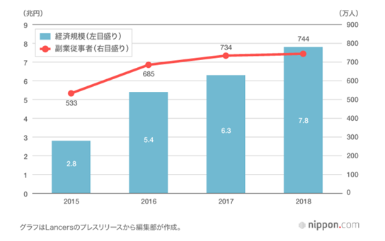 f:id:inamori-ryo:20200803004621p:plain