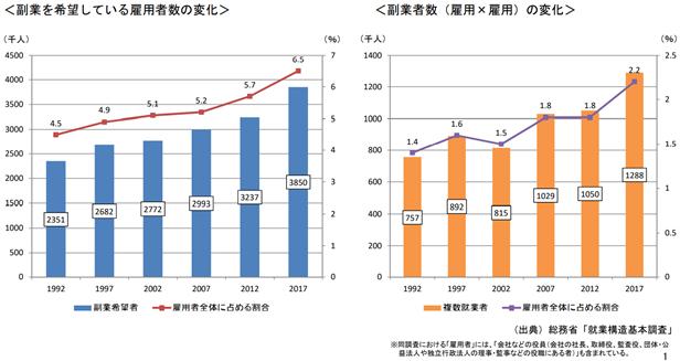 f:id:inamori-ryo:20200803005222p:plain