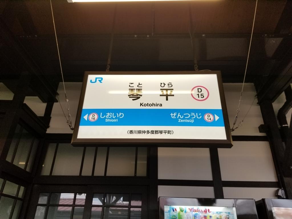 琴平駅の駅名標