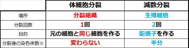 f:id:inarikue:20190413184406p:plain