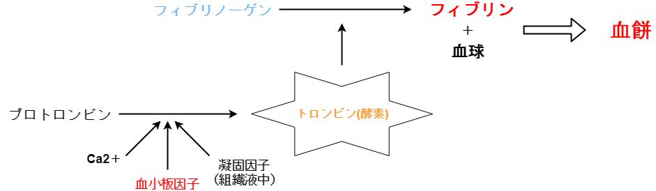 f:id:inarikue:20190416174935p:plain