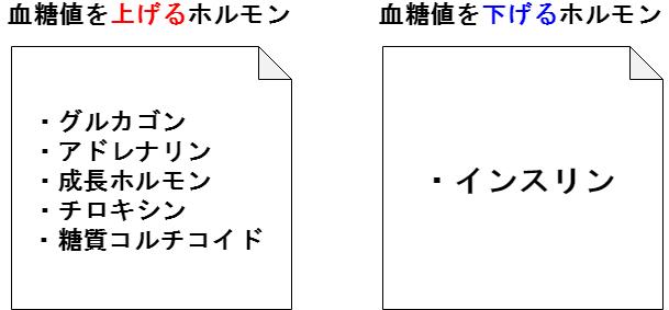 f:id:inarikue:20190720001603p:plain