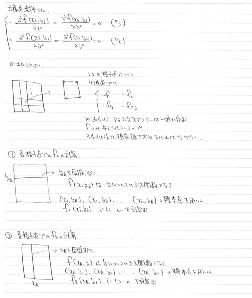 f:id:inarizuuuushi:20171014201454p:plain:w600