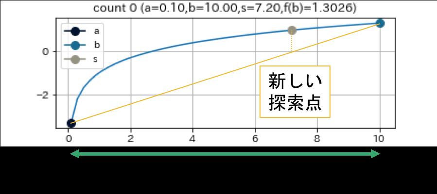 f:id:inarizuuuushi:20180602105111p:plain:w500