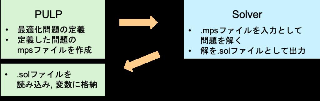 f:id:inarizuuuushi:20190228183552p:plain