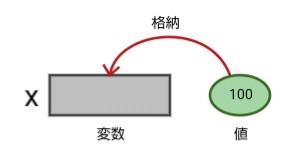 f:id:inato_gen:20190210191812j:plain