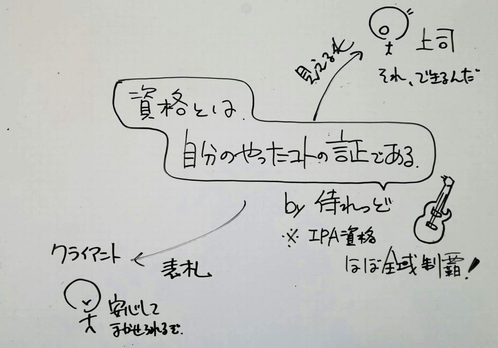 f:id:inayamafumitaka:20170329205407j:plain
