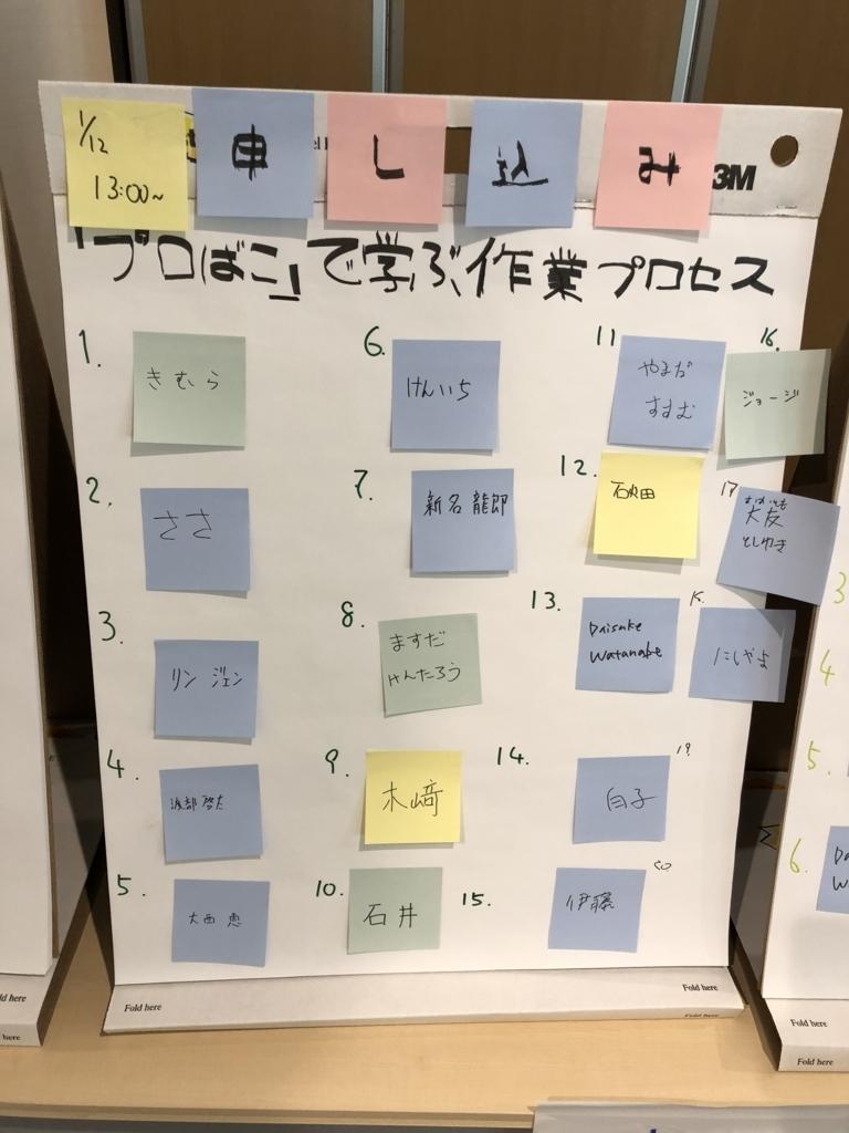 f:id:inayamafumitaka:20180114230630j:plain