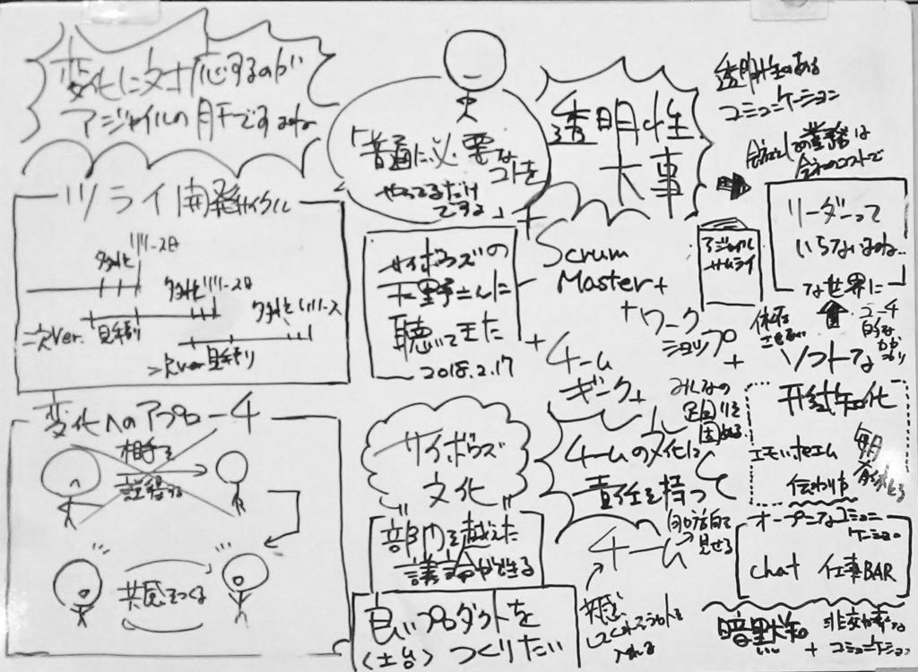 f:id:inayamafumitaka:20180316073944j:plain