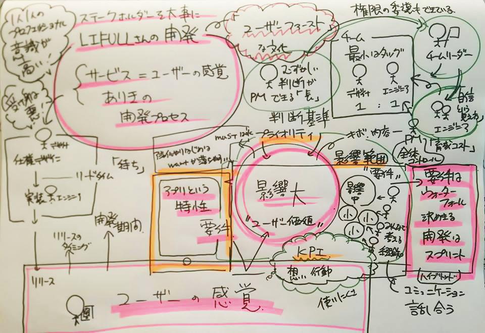 f:id:inayamafumitaka:20200402225811p:plain