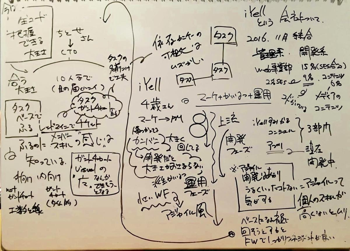 f:id:inayamafumitaka:20200402230431j:plain