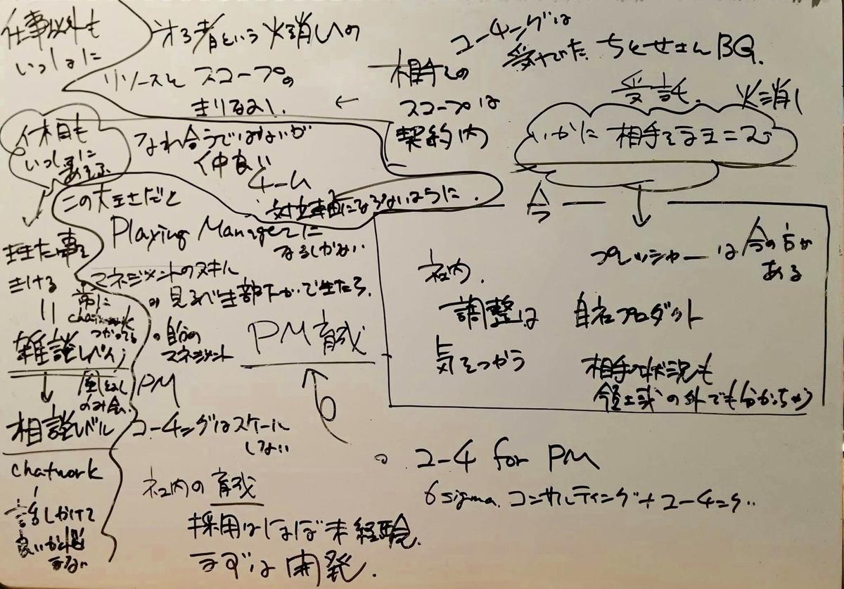 f:id:inayamafumitaka:20200402230608j:plain