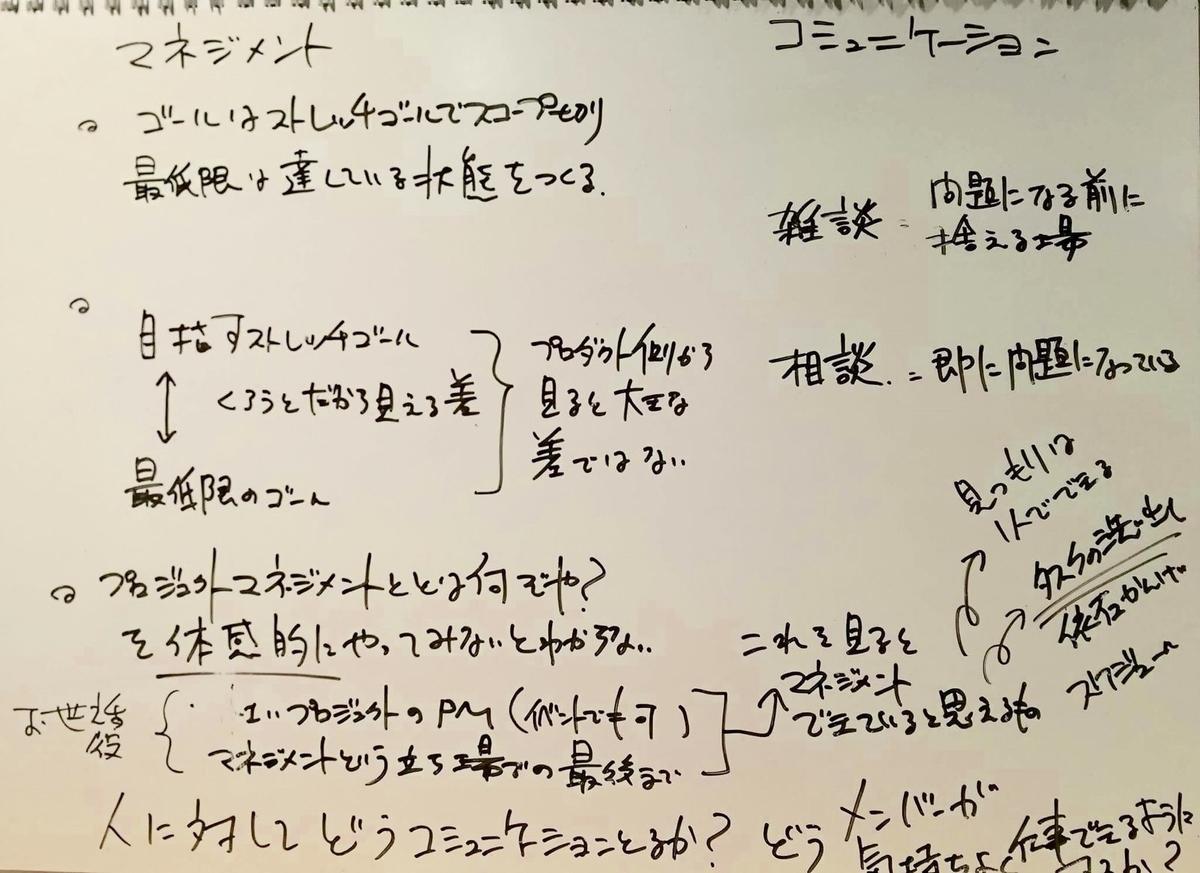 f:id:inayamafumitaka:20200402230641j:plain
