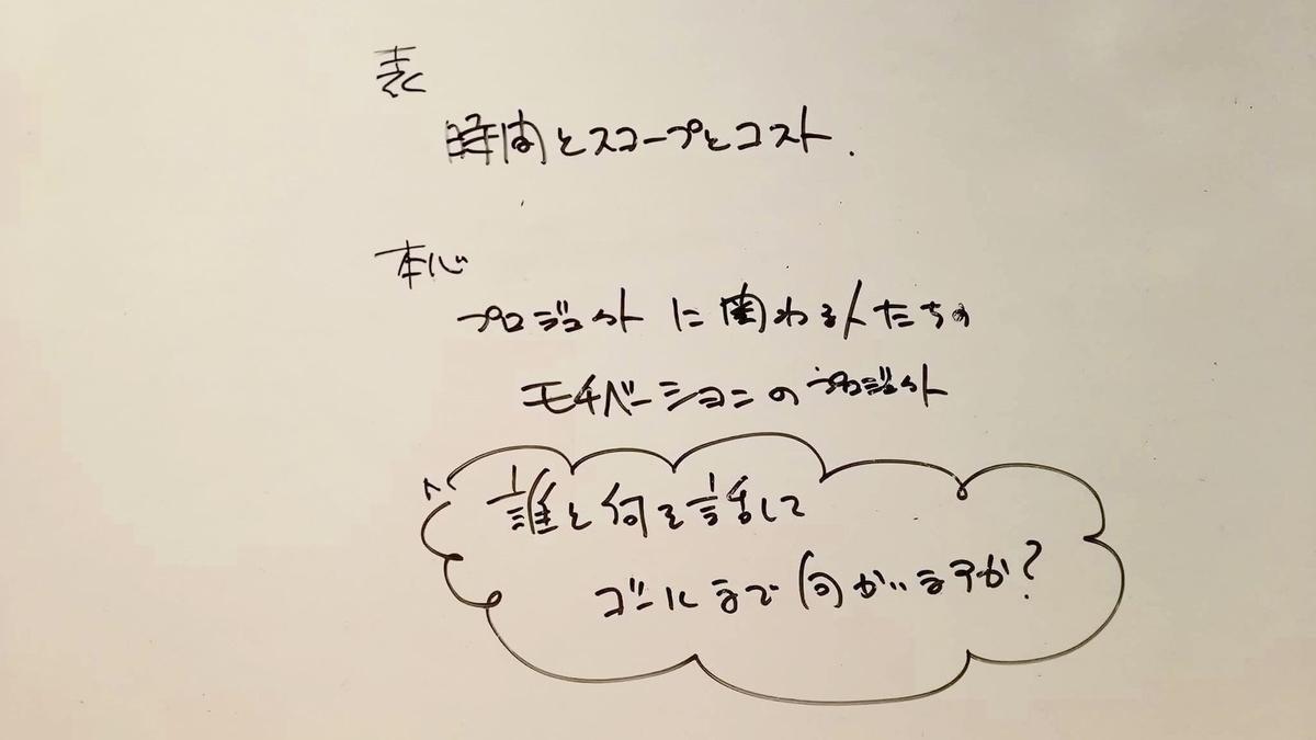 f:id:inayamafumitaka:20200402230716j:plain