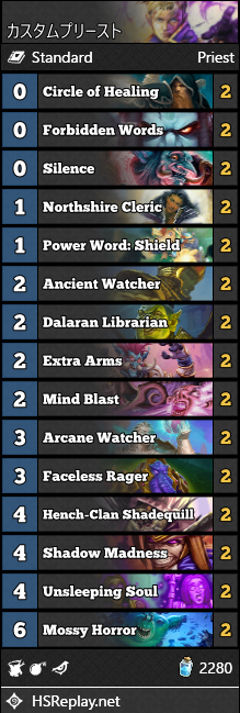 Decklist to defeating The LIch king - Year of the dragon
