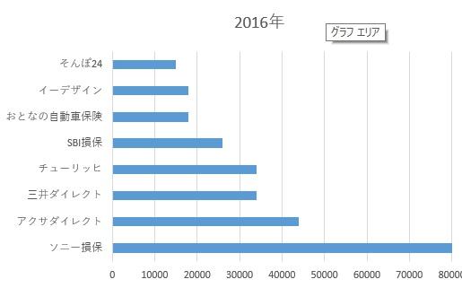f:id:income2000:20160806145943j:plain